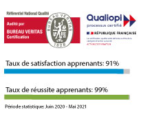 formations qualité habilitations